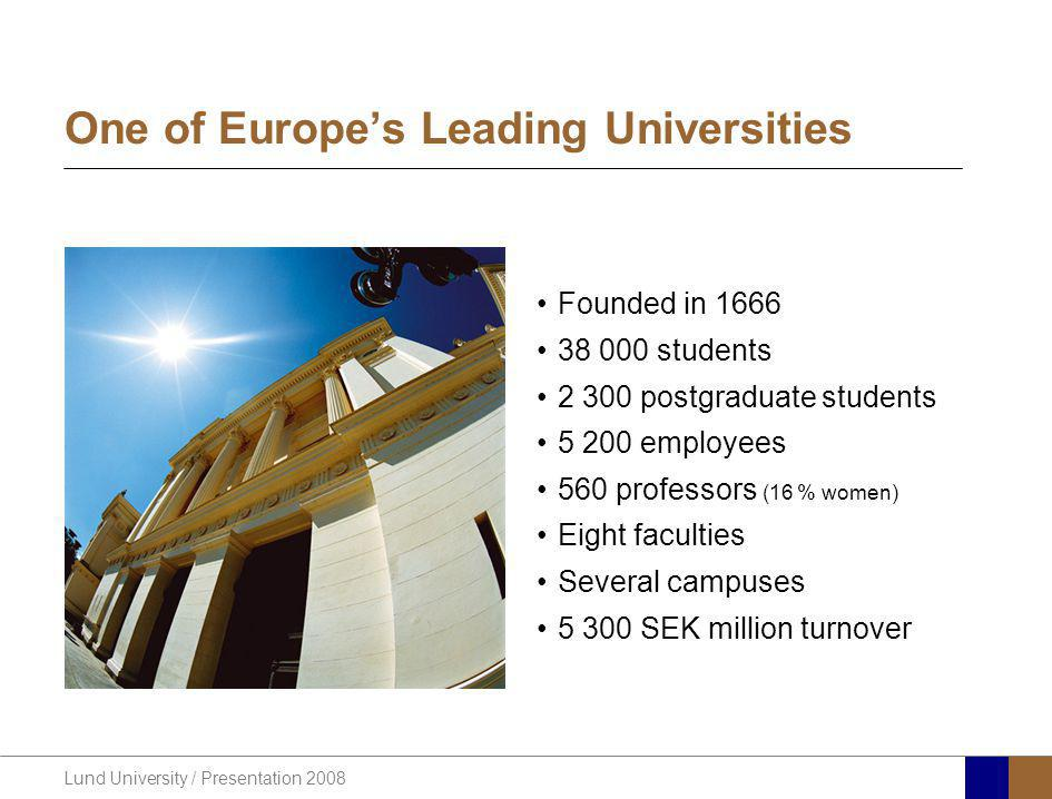 Lund University / Presentation 2008 One of Europes Leading Universities Founded in 1666 38 000 students 2 300 postgraduate students 5 200 employees 560 professors (16 % women) Eight faculties Several campuses 5 300 SEK million turnover