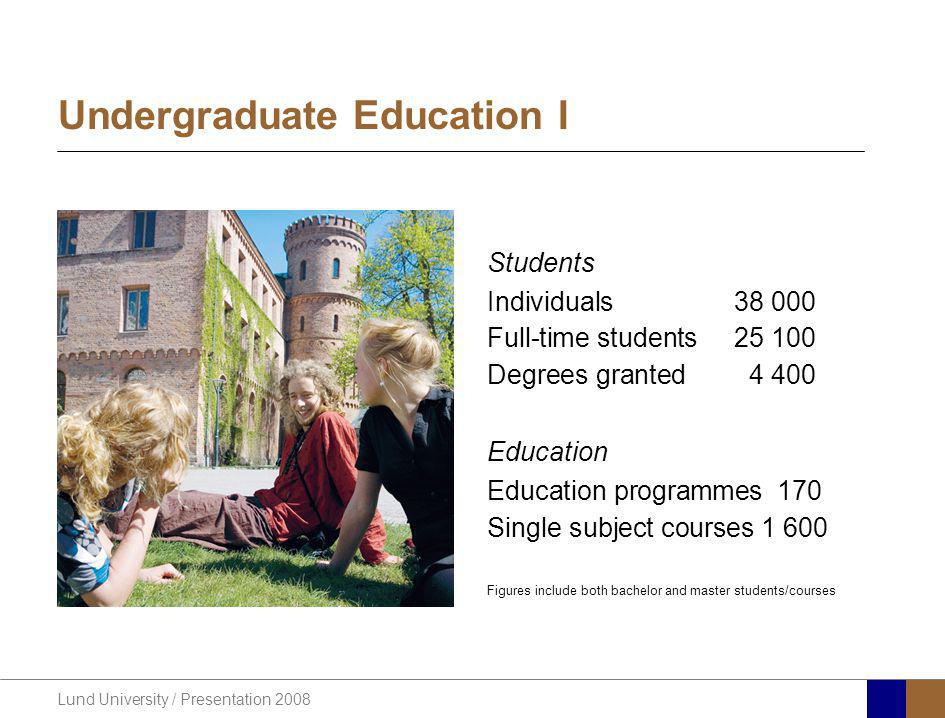 Lund University / Presentation 2008 Undergraduate Education I Students Individuals38 000 Full-time students25 100 Degrees granted4 400 Education Educa