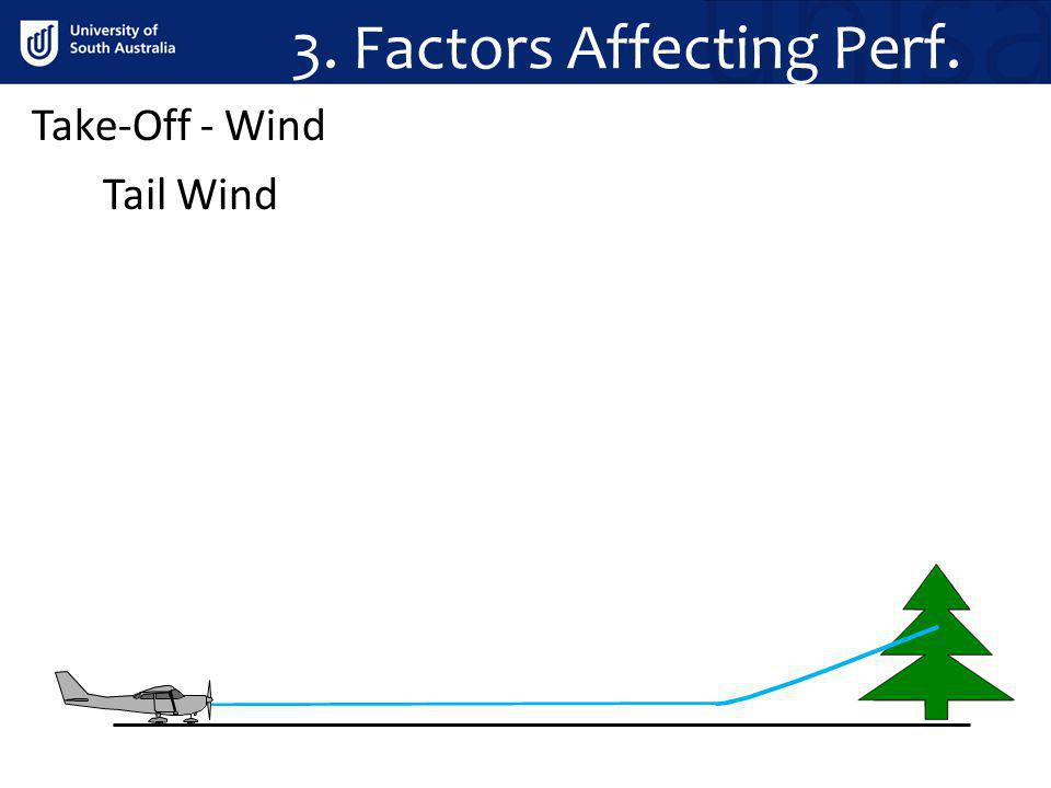 3. Factors Affecting Perf. Take-Off - Wind Tail Wind