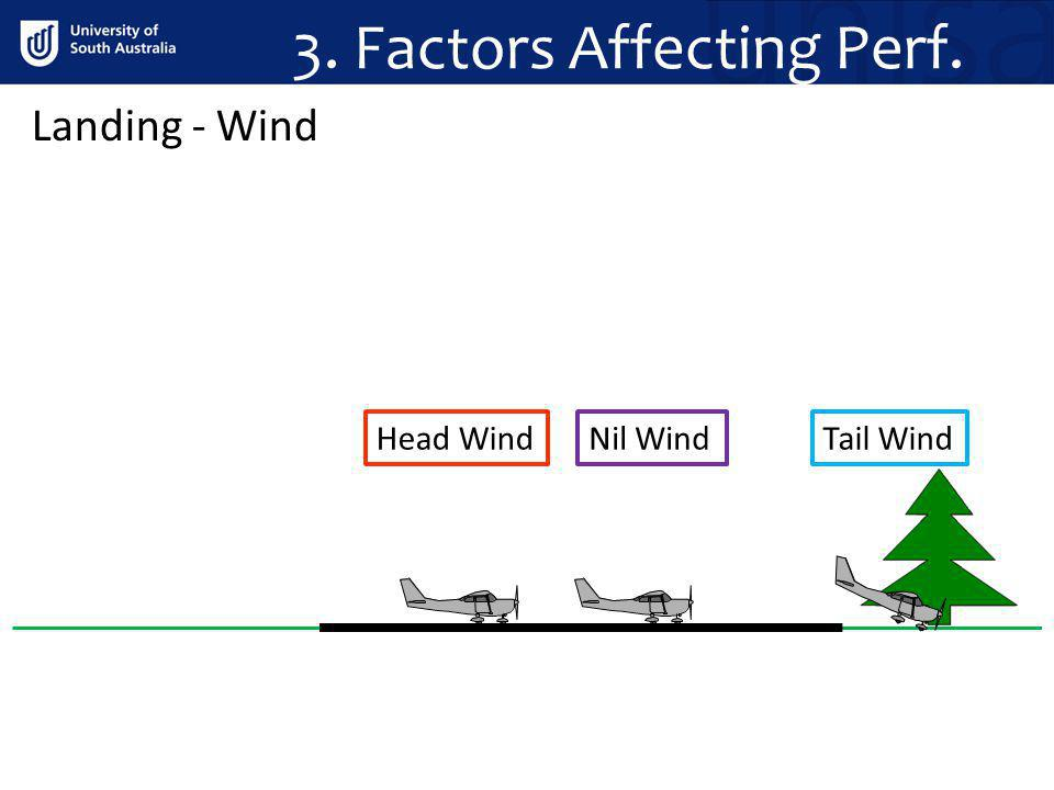 3. Factors Affecting Perf. Landing - Wind Head WindNil WindTail Wind