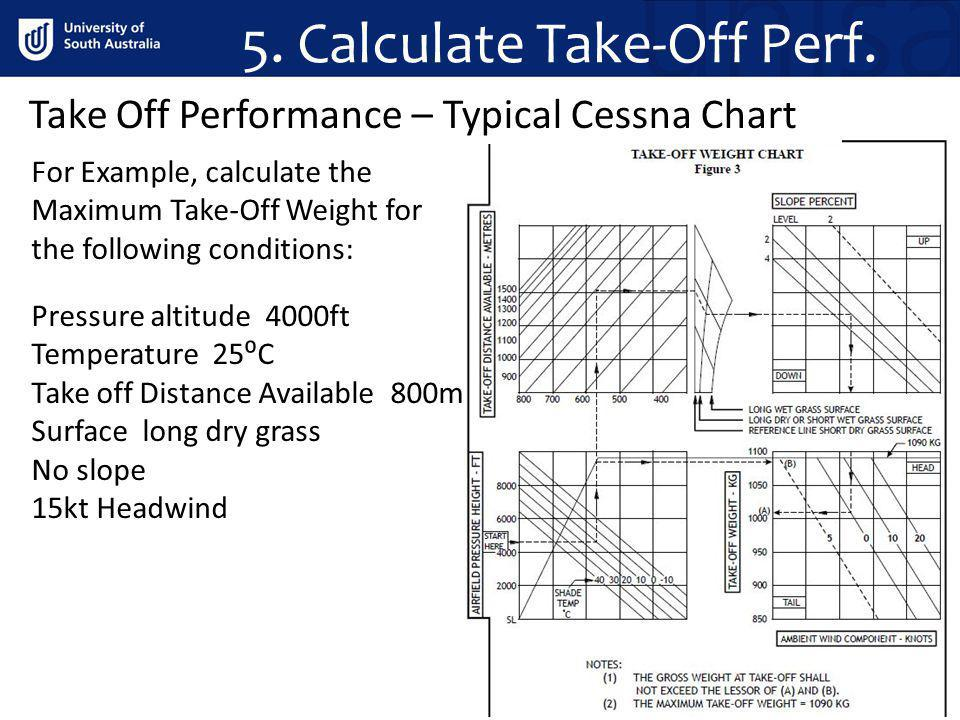 5. Calculate Take-Off Perf. For Example, calculate the Maximum Take-Off Weight for the following conditions: Pressure altitude 4000ft Temperature 25C