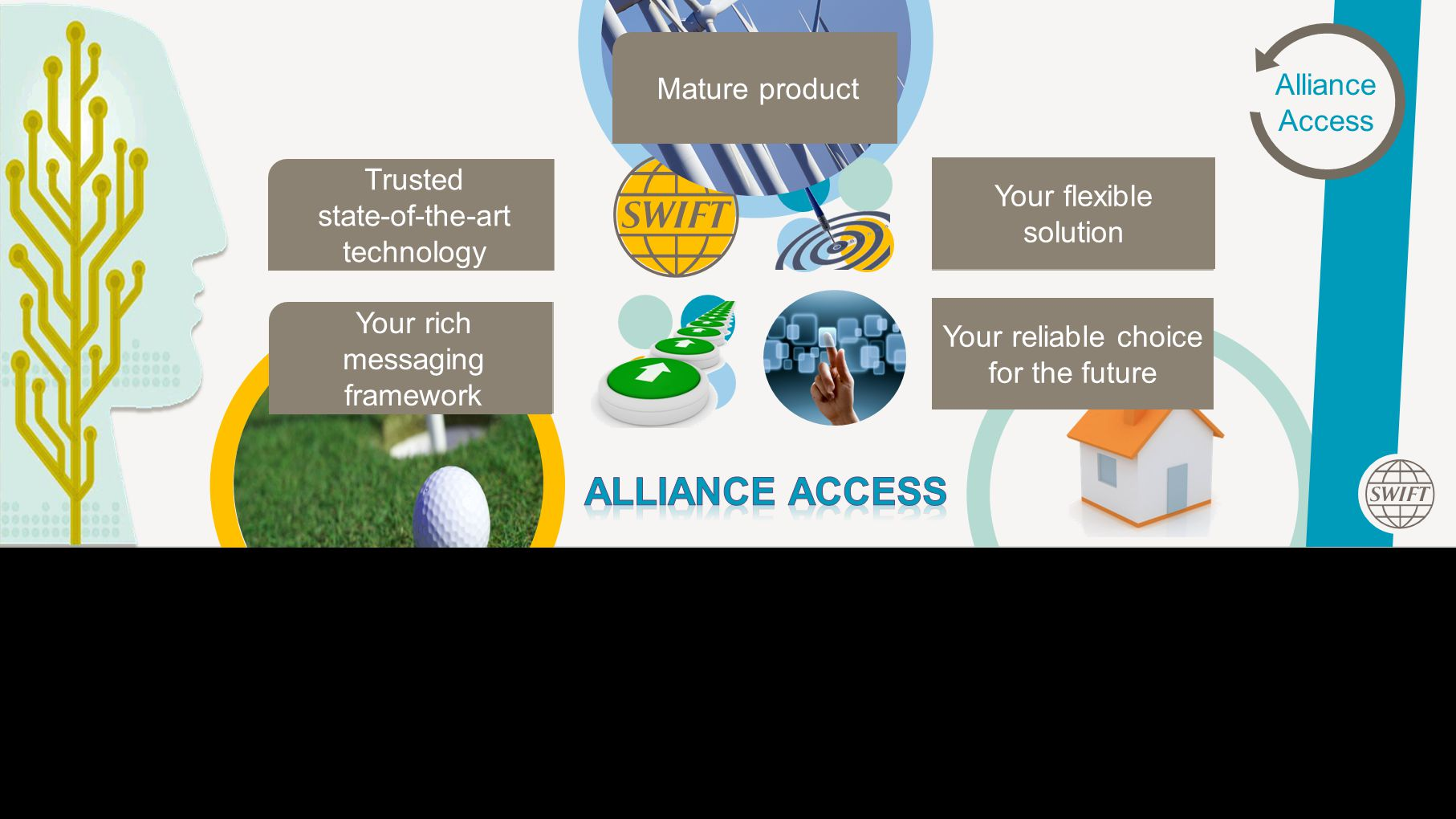 This Area Will Not Be Seen Alliance Access Your rich messaging framework Your flexible solution Your reliable choice for the future Trusted state-of-the-art technology Mature product