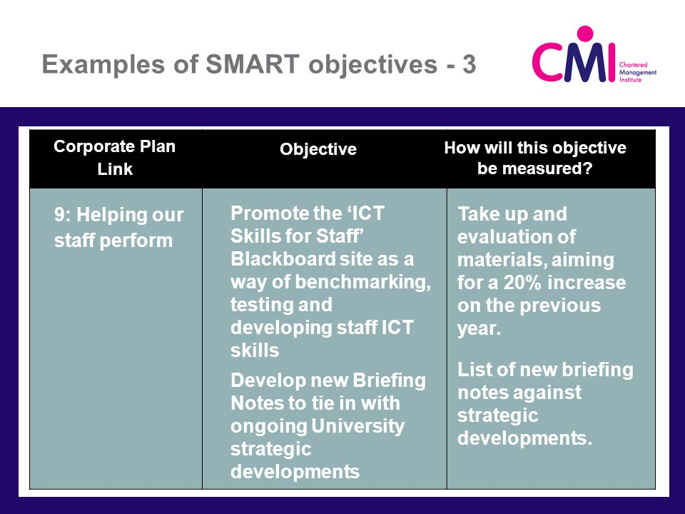 Examples of SMART objectives - 3 Corporate Plan Link Objective How will this objective be measured.