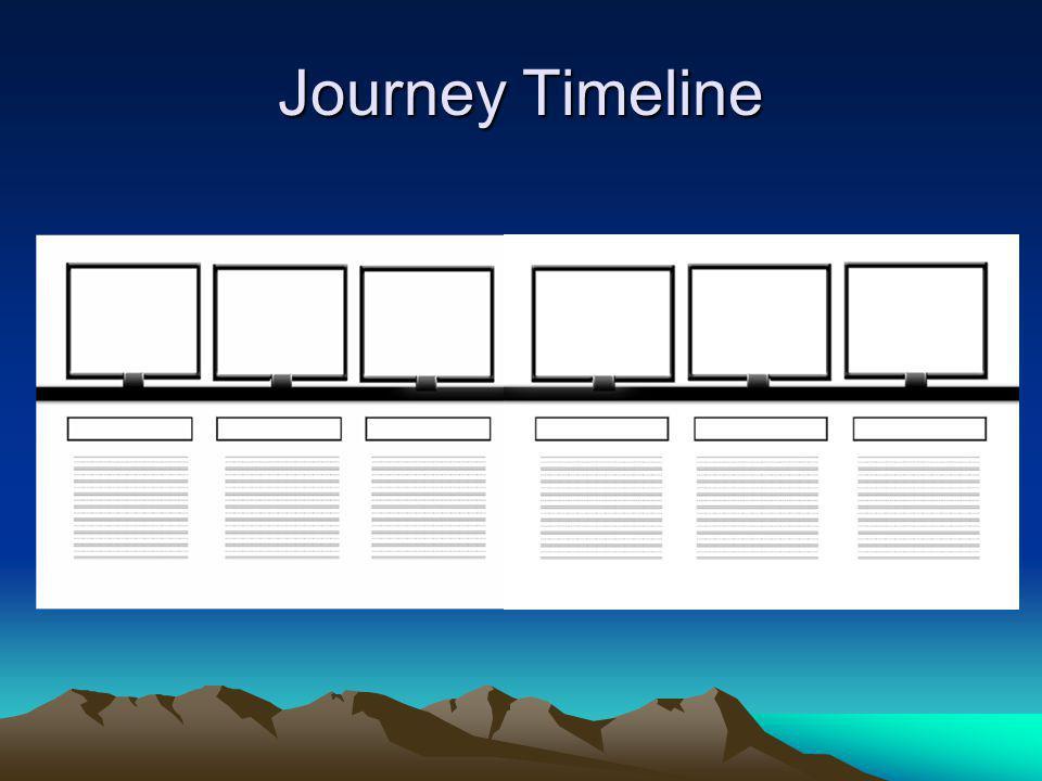 Journey Timeline