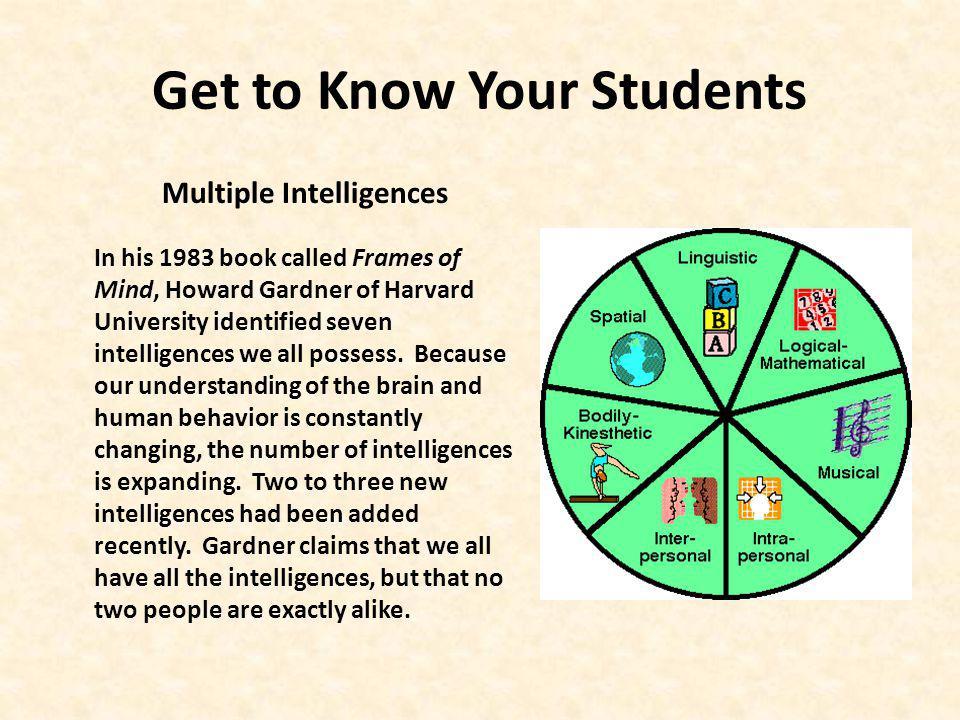 Multiple Intelligences In his 1983 book called Frames of Mind, Howard Gardner of Harvard University identified seven intelligences we all possess.