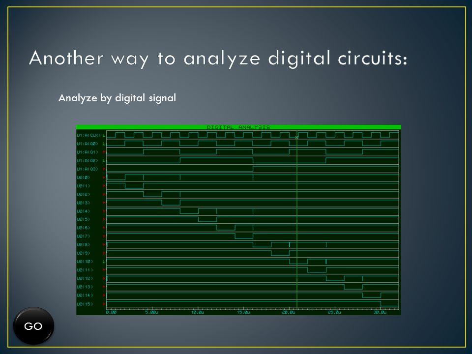 Analyze by digital signal