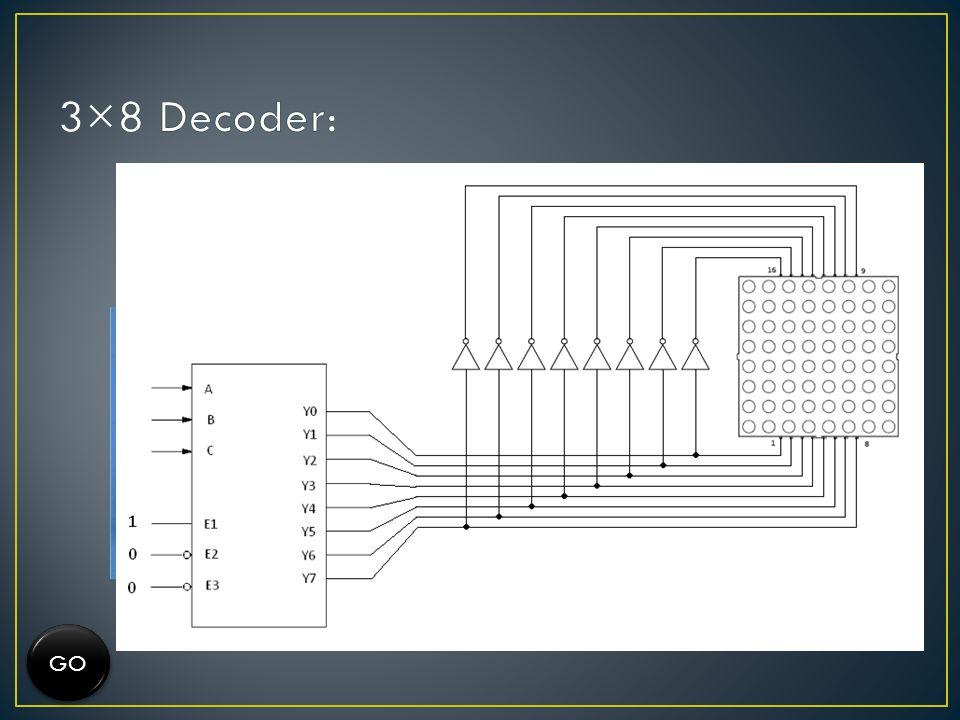 LED Matrix: