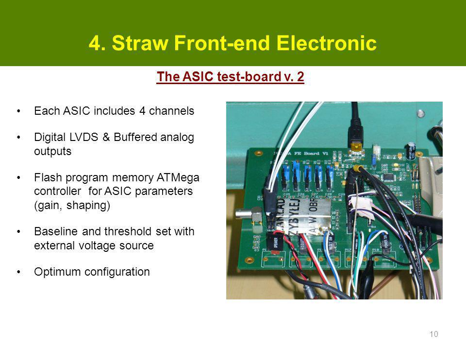 Each ASIC includes 4 channels Digital LVDS & Buffered analog outputs Flash program memory ATMega controller for ASIC parameters (gain, shaping) Baseline and threshold set with external voltage source Optimum configuration The ASIC test-board v.