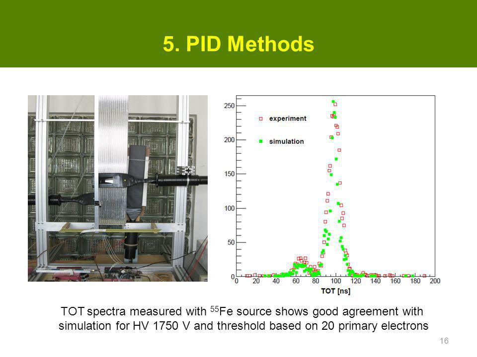 5. PID Methods TOT spectra measured with 55 Fe source shows good agreement with simulation for HV 1750 V and threshold based on 20 primary electrons 1