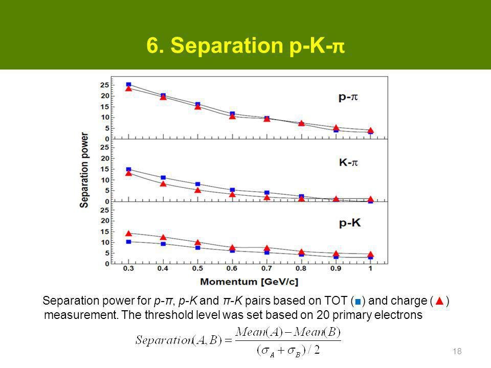 6. Separation p-K- π Separation power for p-π, p-K and π-K pairs based on TOT () and charge () measurement. The threshold level was set based on 20 pr