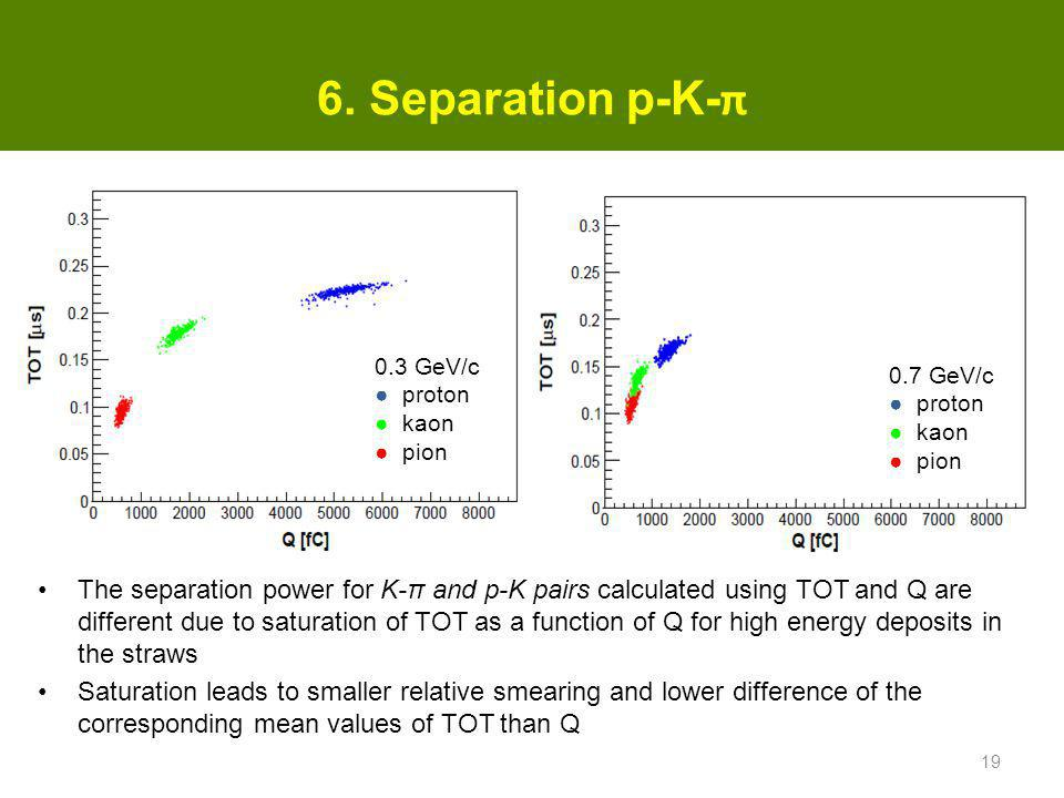 6. Separation p-K- π The separation power for K-π and p-K pairs calculated using TOT and Q are different due to saturation of TOT as a function of Q f