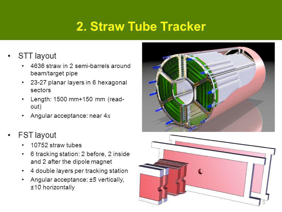 2. Straw Tube Tracker STT layout 4636 straw in 2 semi-barrels around beam/target pipe 23-27 planar layers in 6 hexagonal sectors Length: 1500 mm+150 m