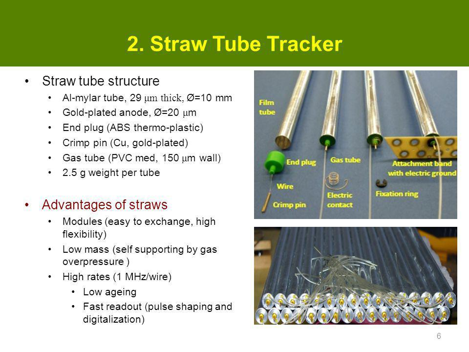 2. Straw Tube Tracker Straw tube structure Al-mylar tube, 29 μm thick, Ø=10 mm Gold-plated anode, Ø=20 μ m End plug (ABS thermo-plastic) Crimp pin (Cu