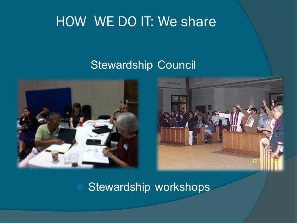 HOW WE DO IT: We share Stewardship Council Stewardship workshops