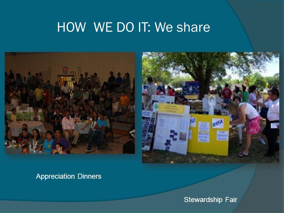 HOW WE DO IT: We share Appreciation Dinners Stewardship Fair