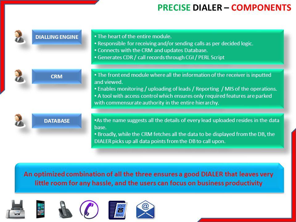 PRECISE DIALER – KEY FEATURES CAMPAIGN Run campaigns on any of PRECISE mode - campaign by campaign Facility.