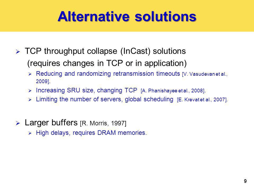 Throughput Collapse (InCast) (Simulations) [V. Vasudevan et al., 2008, 2009] 20