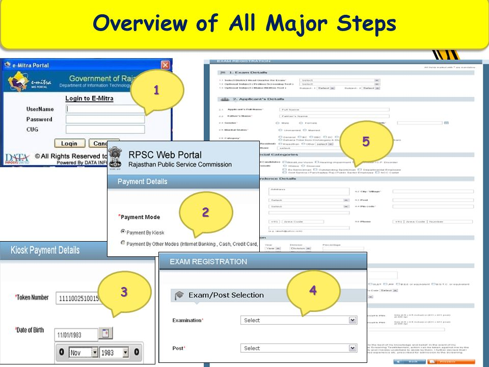 Overview of All Major Steps 1 2 3 4 5