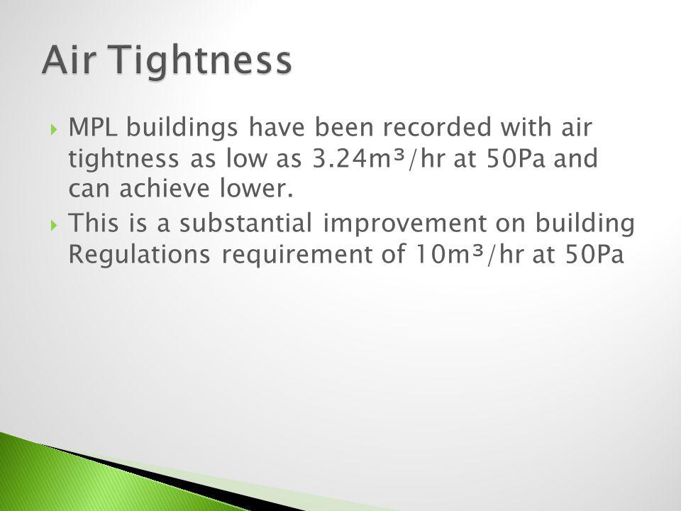 MPL buildings have been recorded with air tightness as low as 3.24m ³ /hr at 50Pa and can achieve lower.