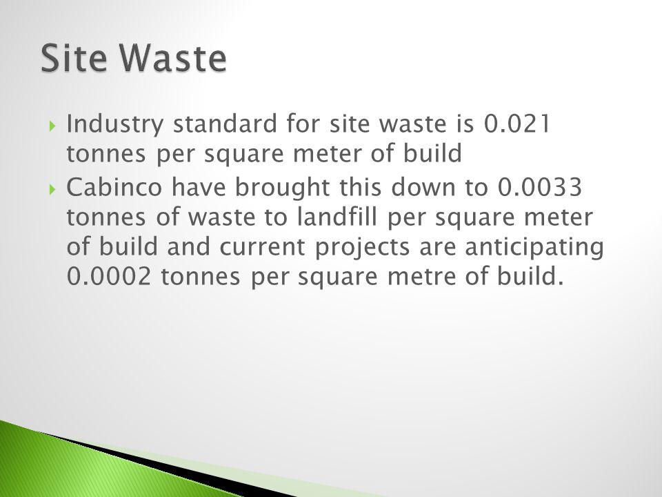 Industry standard for site waste is 0.021 tonnes per square meter of build
