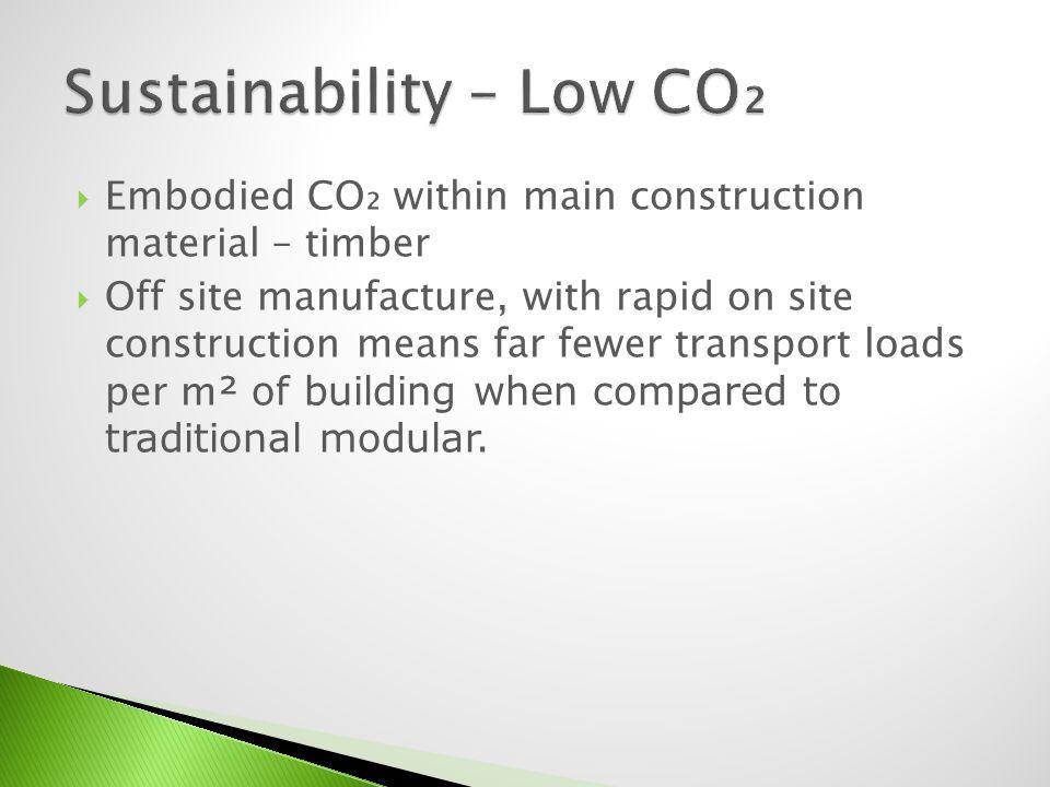 Embodied CO within main construction material – timber