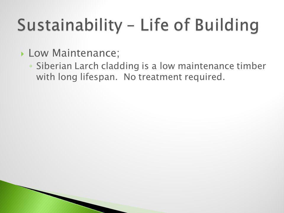 Low Maintenance;