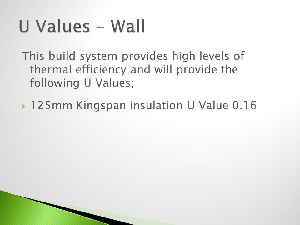 This build system provides high levels of thermal efficiency and will provide the following U Values;