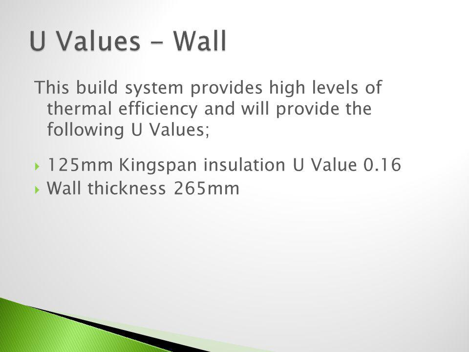 125mm Kingspan insulation U Value 0.16