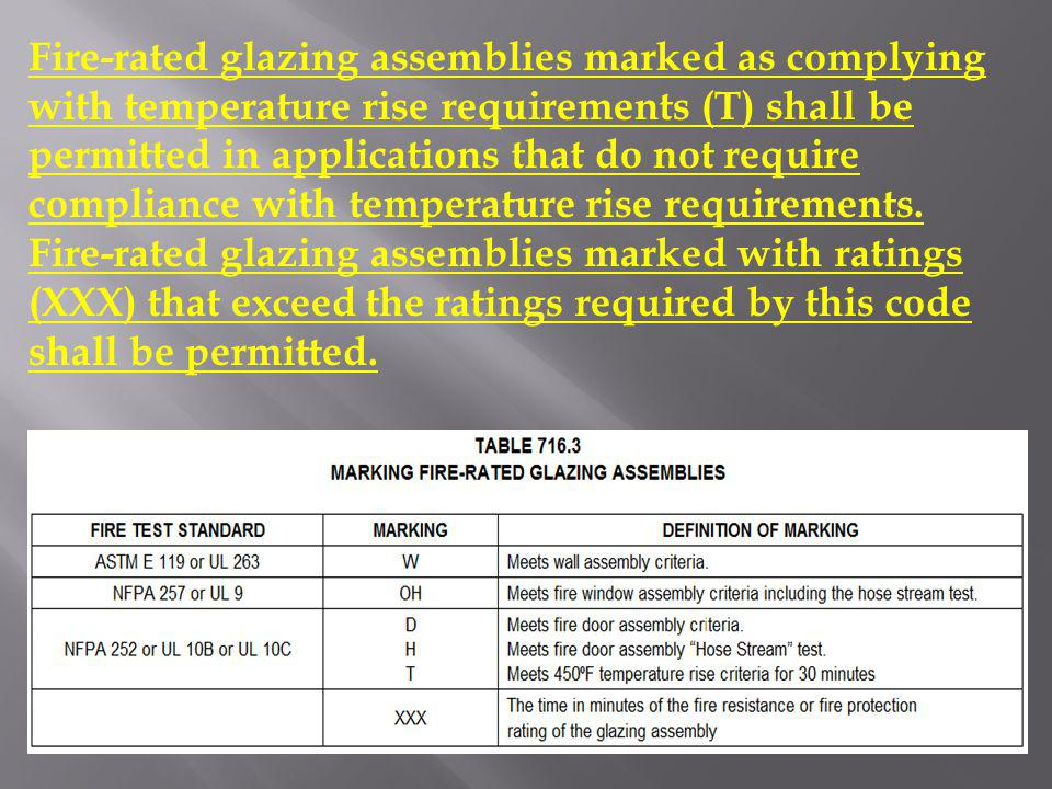 Fire-rated glazing assemblies marked as complying with temperature rise requirements (T) shall be permitted in applications that do not require compli