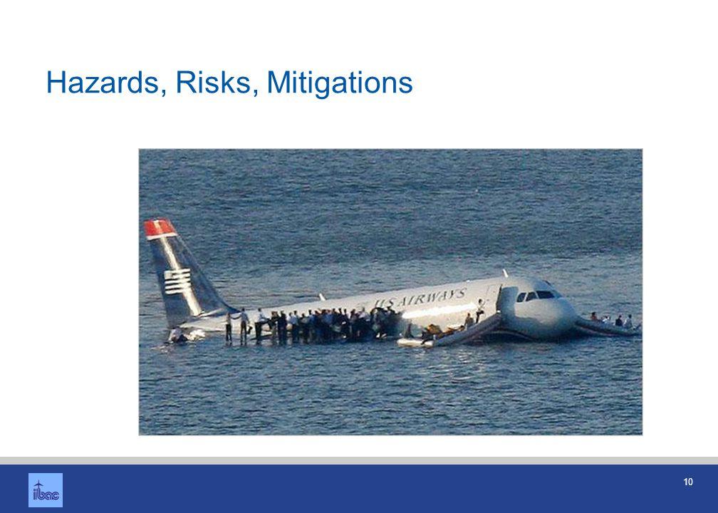 10 Hazards, Risks, Mitigations