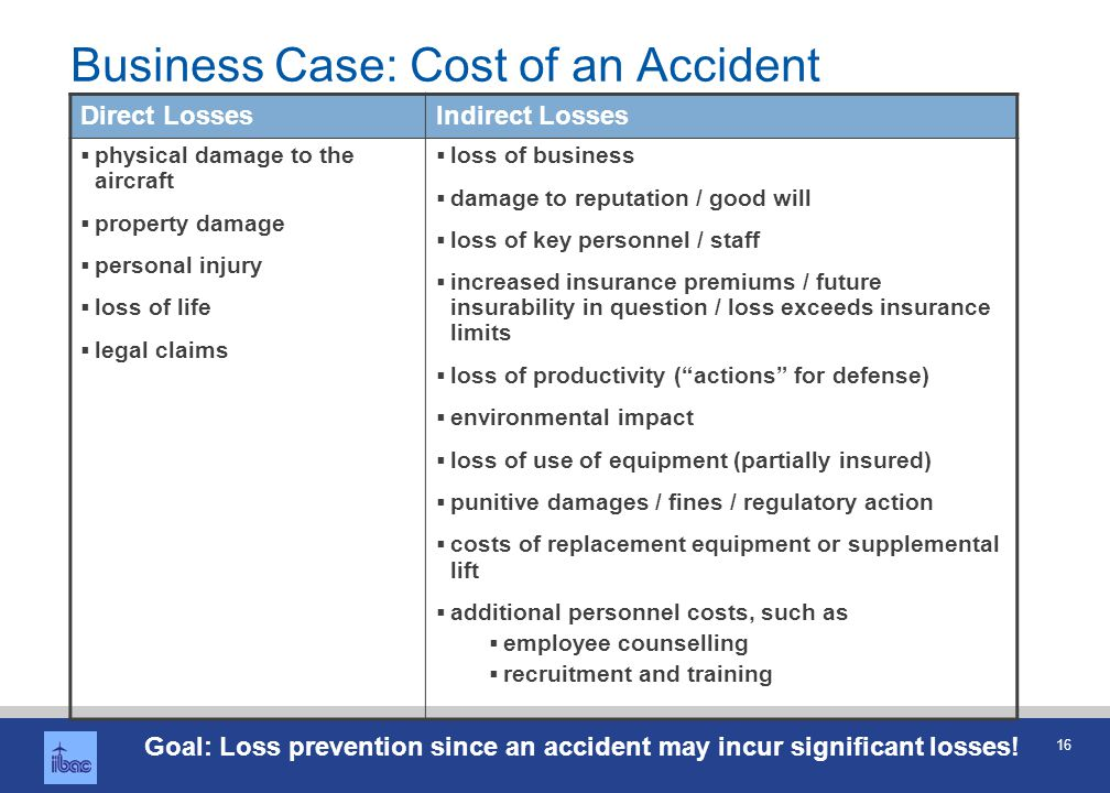 16 Business Case: Cost of an Accident Direct LossesIndirect Losses physical damage to the aircraft property damage personal injury loss of life legal