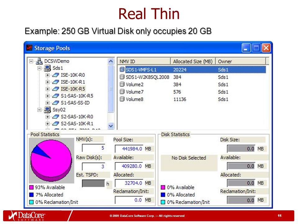 11 © 2009 DataCore Software Corp. All rights reserved 11 Real Thin Example: 250 GB Virtual Disk only occupies 20 GB