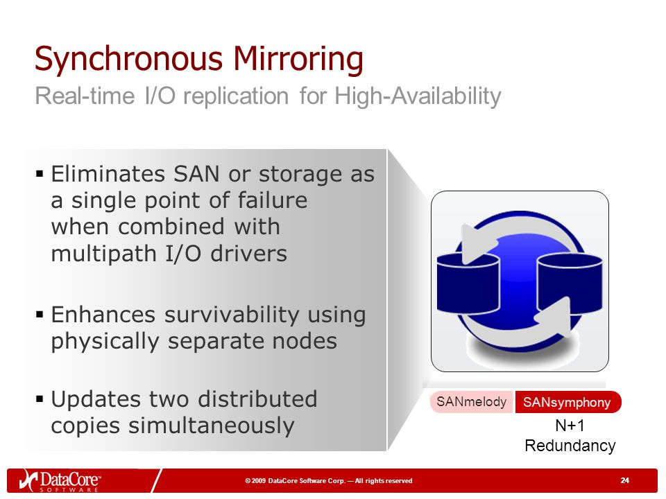 24 © 2009 DataCore Software Corp. All rights reserved 24 Synchronous Mirroring SANsymphony Real-time I/O replication for High-Availability Eliminates