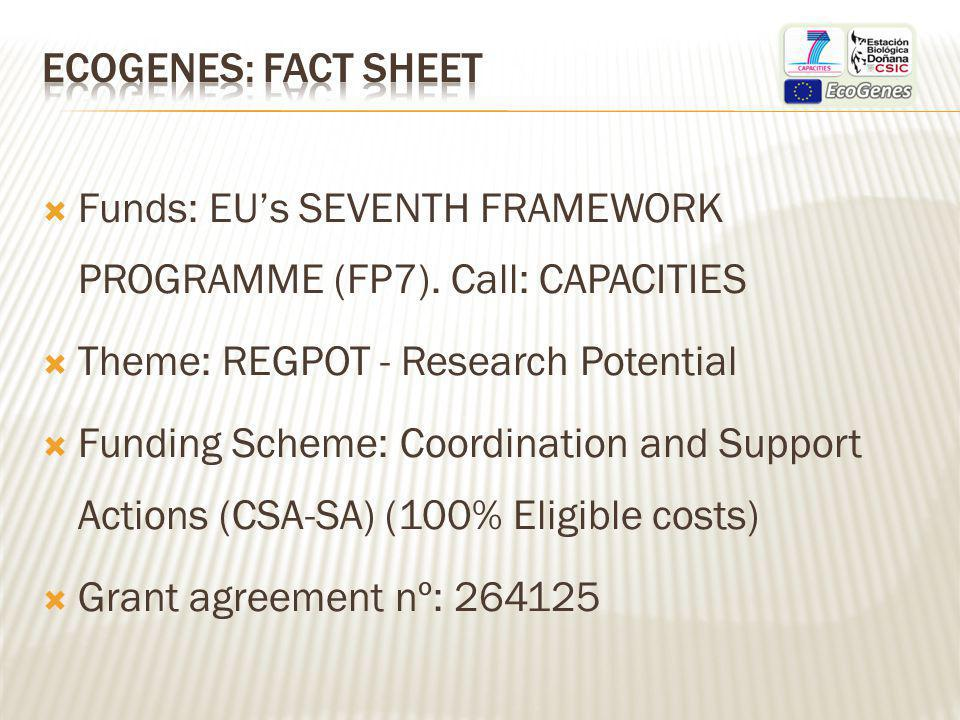 Funds: EUs SEVENTH FRAMEWORK PROGRAMME (FP7).