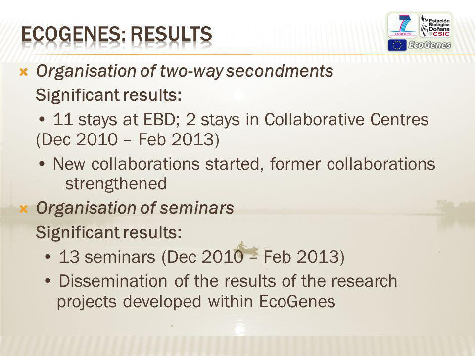 Organisation of two-way secondments Significant results: 11 stays at EBD; 2 stays in Collaborative Centres (Dec 2010 – Feb 2013) New collaborations started, former collaborations strengthened Organisation of seminars Significant results: 13 seminars (Dec 2010 – Feb 2013) Dissemination of the results of the research projects developed within EcoGenes