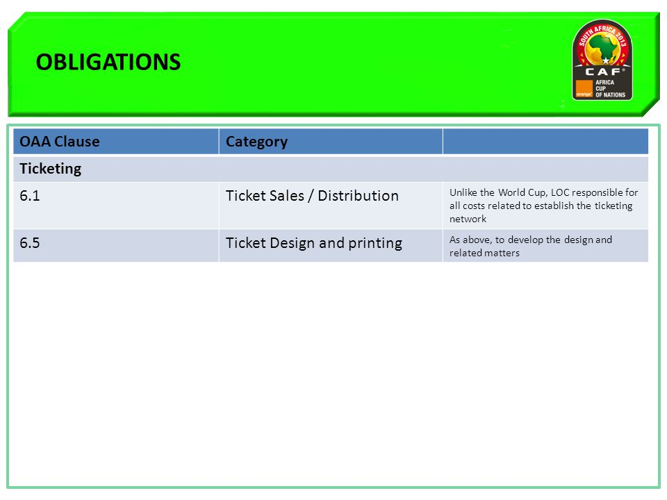 OBLIGATIONS OAA ClauseCategory Ticketing 6.1Ticket Sales / Distribution Unlike the World Cup, LOC responsible for all costs related to establish the ticketing network 6.5Ticket Design and printing As above, to develop the design and related matters