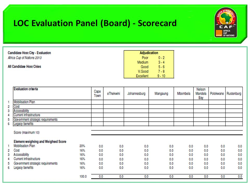 LOC Evaluation Panel (Board) - Scorecard