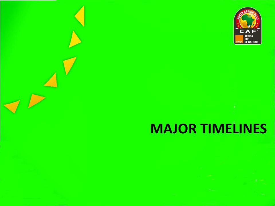 MAJOR TIMELINES
