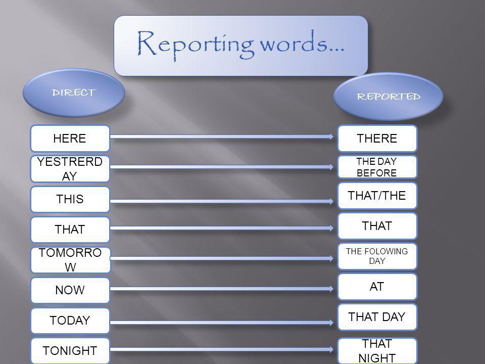 Reporting words… DIRECT REPORTED HERE YESTRERD AY THIS THAT TOMORRO W NOW TODAY TONIGHT THAT NIGHT THAT DAY AT THE FOLOWING DAY THAT THAT/THE THE DAY
