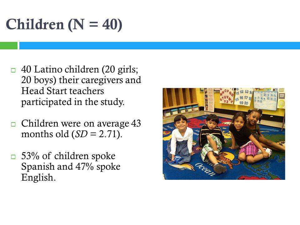 Children (N = 40) 40 Latino children (20 girls; 20 boys) their caregivers and Head Start teachers participated in the study.