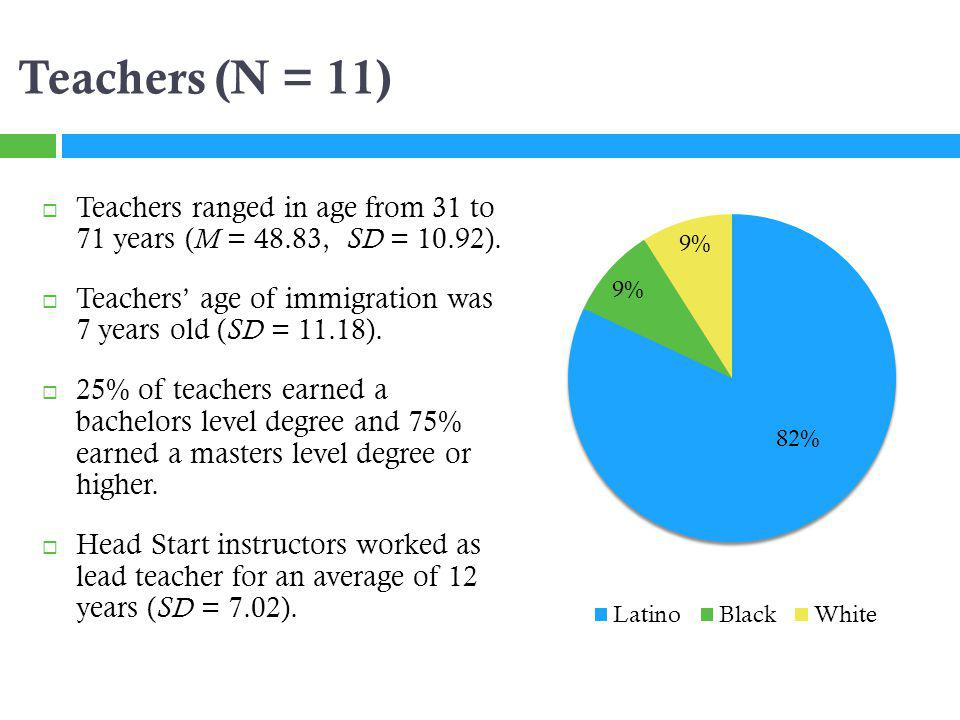 Teachers (N = 11) Teachers ranged in age from 31 to 71 years ( M = 48.83, SD = 10.92).