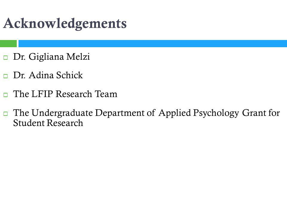 Acknowledgements Dr. Gigliana Melzi Dr.