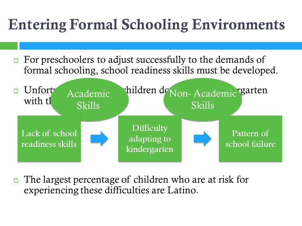 Children (N = 40) 40 Latino children (20 girls; 20 boys) their caregivers and Head Start teachers participated in the study.