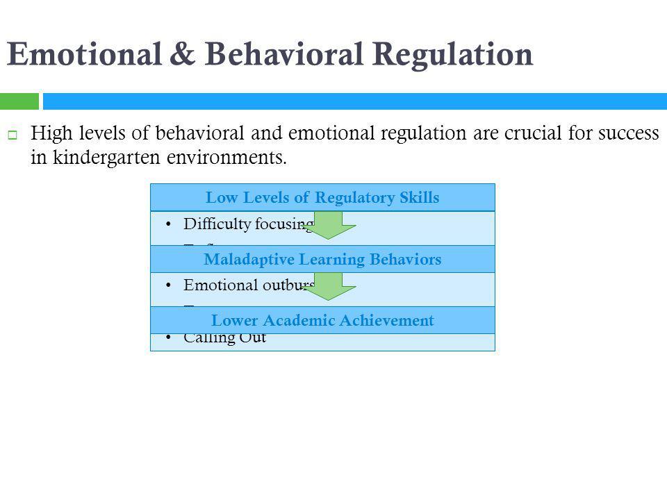 Socio-Emotional Competence Behavioral & Emotional Regulation Academic Achievement