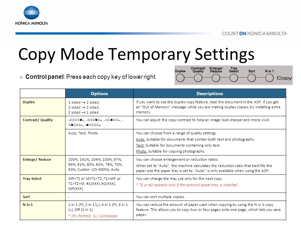 Copy Mode Temporary Settings Control panel: Press each copy key of lower right. OptionsDescriptions Duplex 1 sided 2 sided, 2 sided 2 sided, 2 sided 1