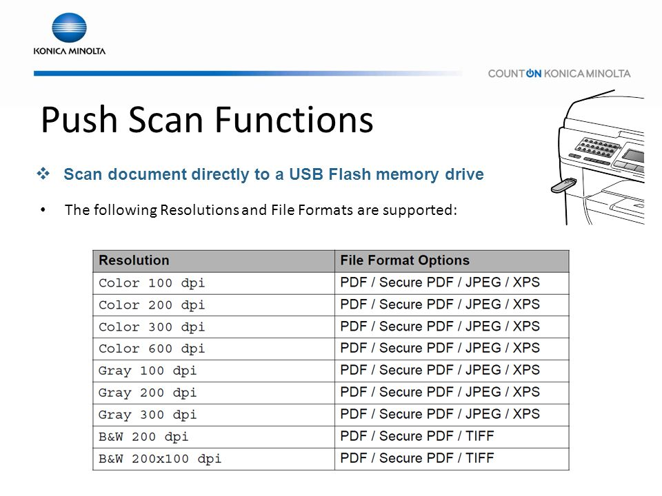 Push Scan Functions The following Resolutions and File Formats are supported: Scan document directly to a USB Flash memory drive