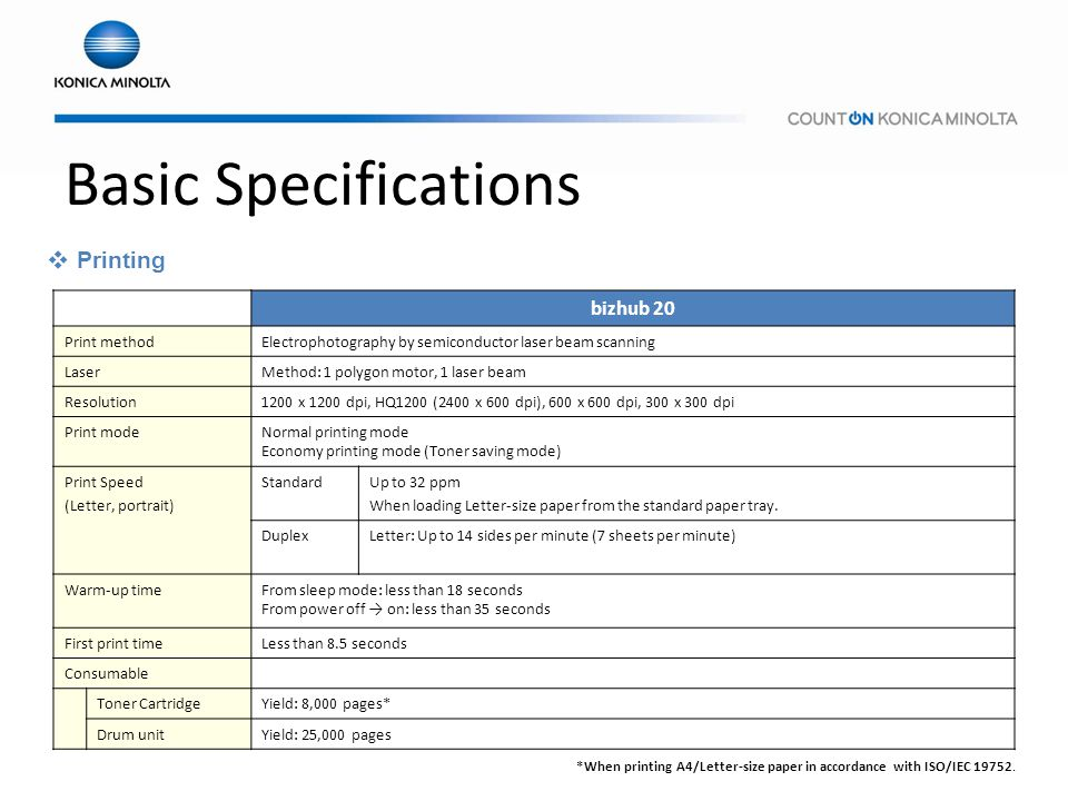 Basic Specifications bizhub 20 Print methodElectrophotography by semiconductor laser beam scanning LaserMethod: 1 polygon motor, 1 laser beam Resoluti
