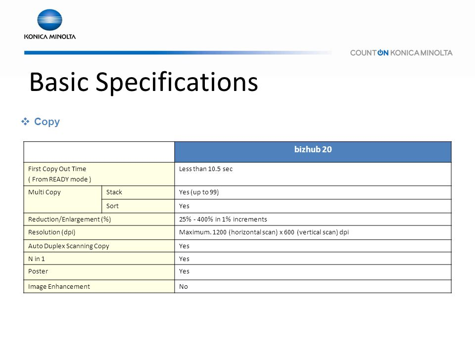 Basic Specifications bizhub 20 First Copy Out Time ( From READY mode ) Less than 10.5 sec Multi CopyStackYes (up to 99) SortYes Reduction/Enlargement