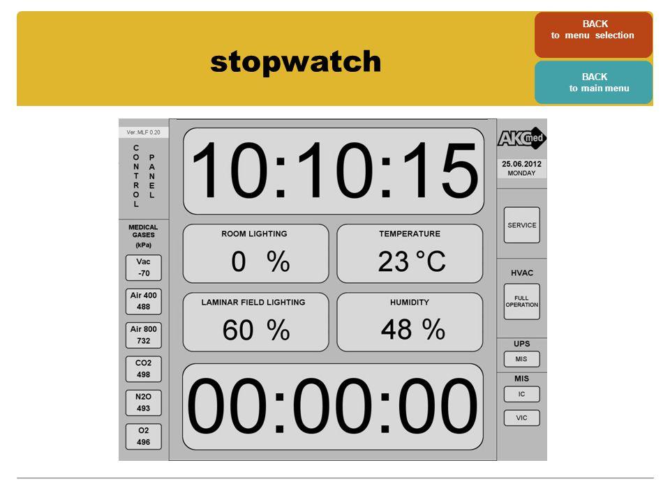 stopwatch BACK to menu selection BACK to main menu