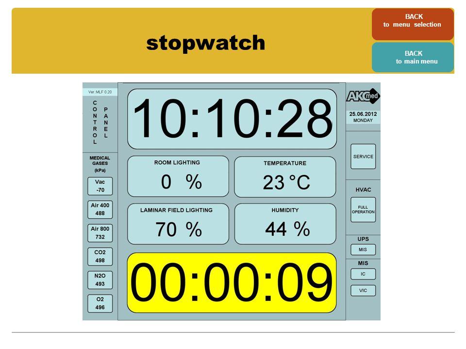 BACK to menu selection BACK to main menu stopwatch